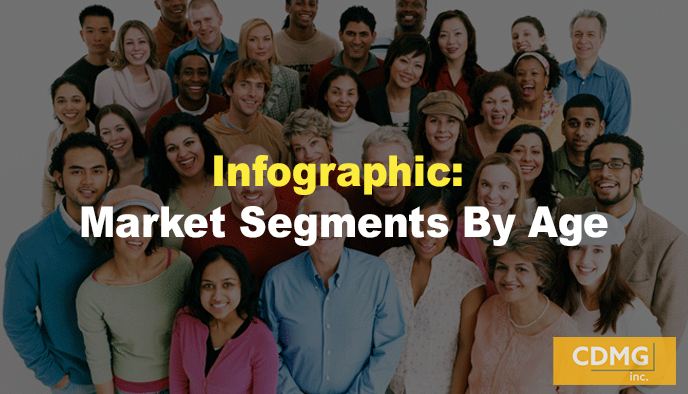 Infographic: Market Segments By Age